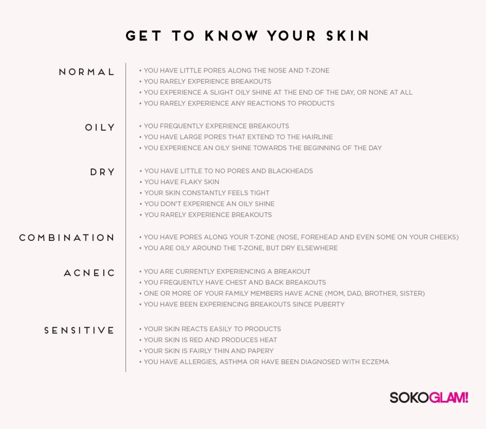 get_to_know_your_skin_2048x2048